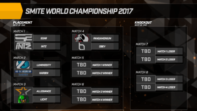 smite-world-championships-2017-brackets