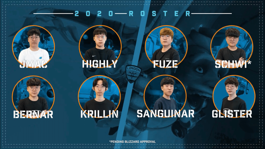 4 'Unknown players' added to London Spitfire's Overwatch League Roster